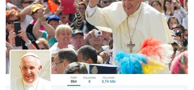 На Tвитер Папата има повеќе од 35 милиони следбеници